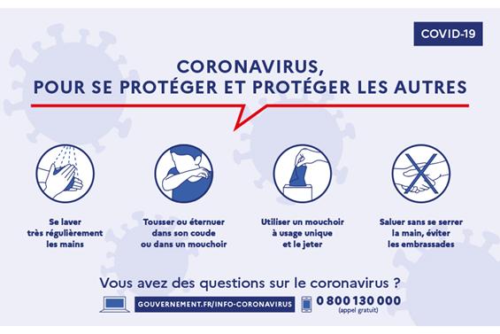 gestes contre le coronavirus